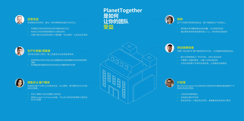 宣揚材料_PlanetTogether_02.jpg